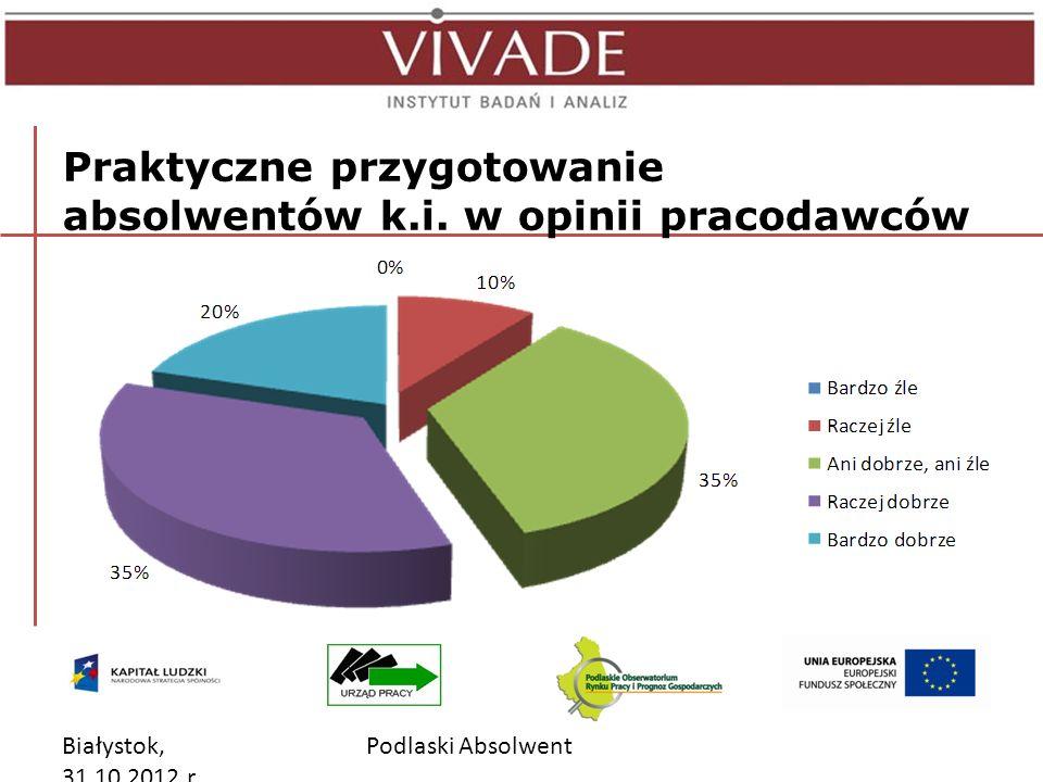 Białystok, 31.10.2012 r. Podlaski Absolwent Praktyczne przygotowanie absolwentów k.i.