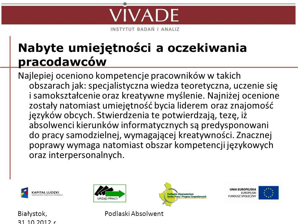 Białystok, 31.10.2012 r.