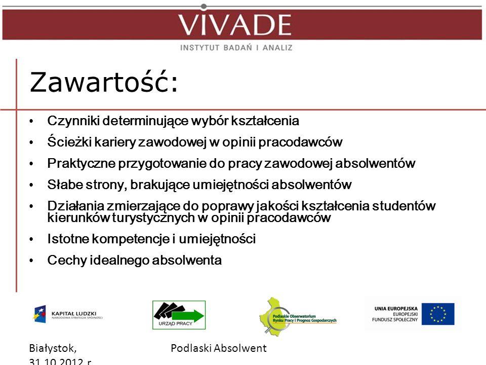 Białystok, 31.10.2012 r. Podlaski Absolwent KIERUNKI TURYSTYCZNE W OPINII PRZEDSIĘBIORCÓW