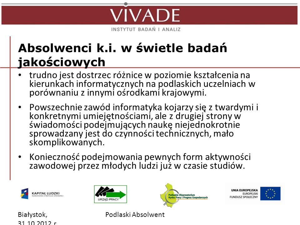 Białystok, 31.10.2012 r. Podlaski Absolwent Absolwenci k.i.