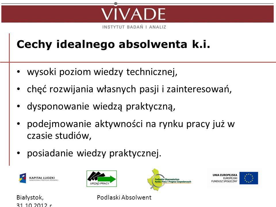 Białystok, 31.10.2012 r. Podlaski Absolwent Cechy idealnego absolwenta k.i.