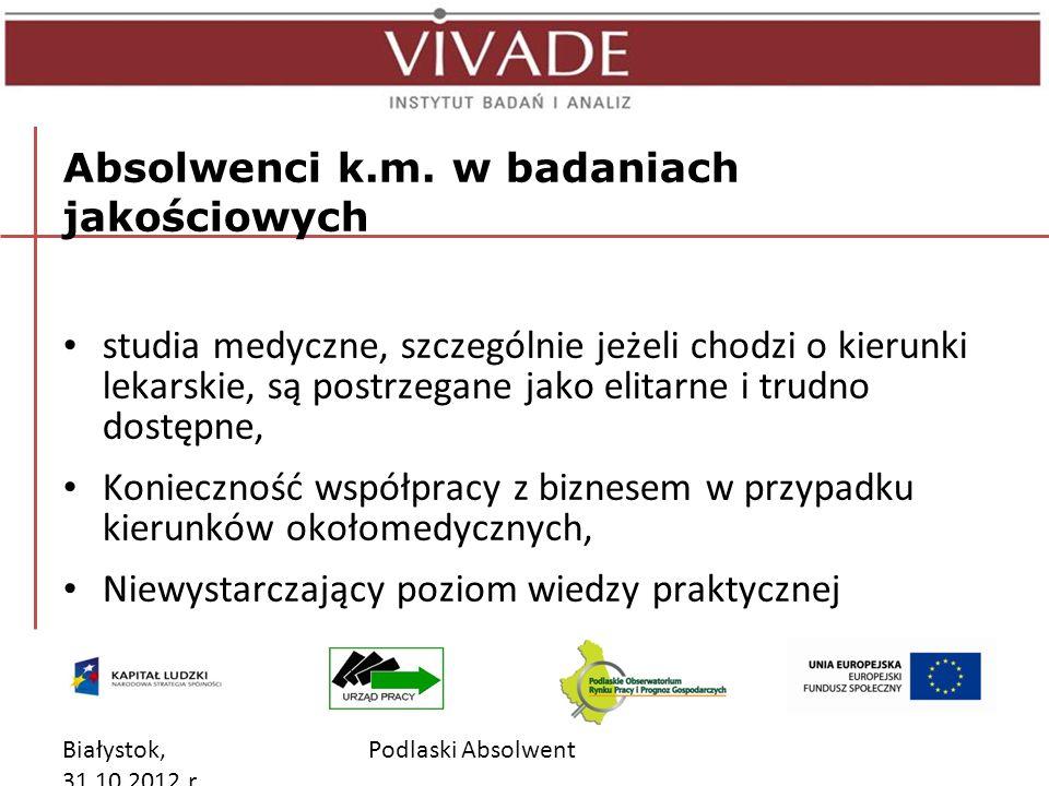 Białystok, 31.10.2012 r. Podlaski Absolwent Absolwenci k.m.