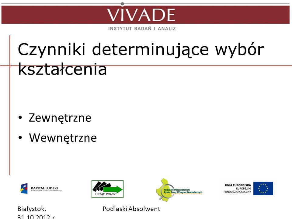 Białystok, 31.10.2012 r. Podlaski Absolwent KIERUNKI INFORMATYCZNE