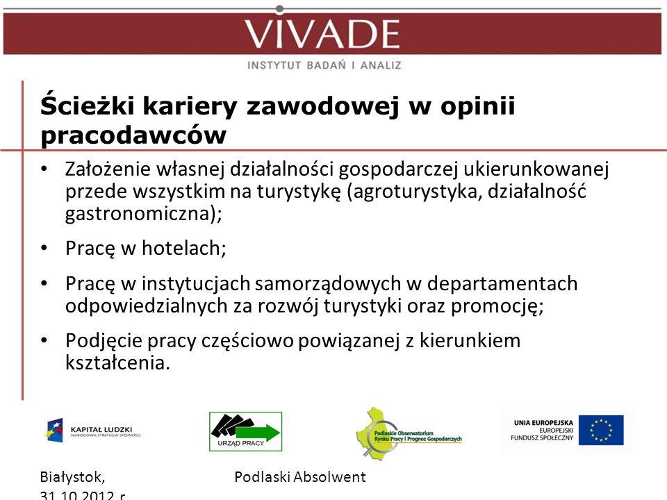 Białystok, 31.10.2012 r. Podlaski Absolwent Praktyczne przygotowanie absolwentów k.m