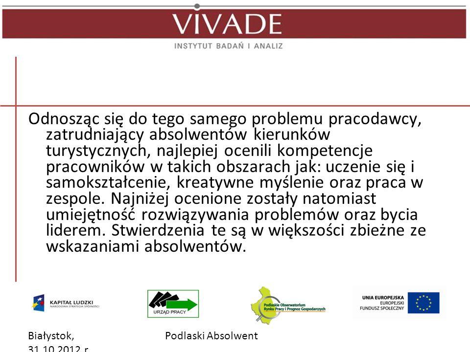 Białystok, 31.10.2012 r.Podlaski Absolwent Cechy idealnego absolwenta k.m.