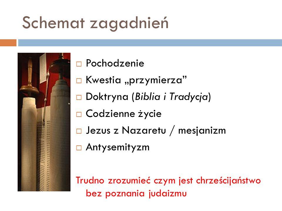 Schemat zagadnień Pochodzenie Kwestia przymierza Doktryna (Biblia i Tradycja) Codzienne życie Jezus z Nazaretu / mesjanizm Antysemityzm Trudno zrozumi