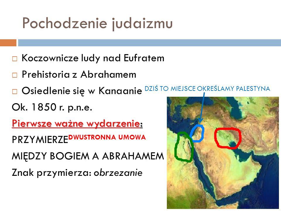 Pochodzenie judaizmu Koczownicze ludy nad Eufratem Prehistoria z Abrahamem Osiedlenie się w Kanaanie DZIŚ TO MIEJSCE OKREŚLAMY PALESTYNA Ok. 1850 r. p