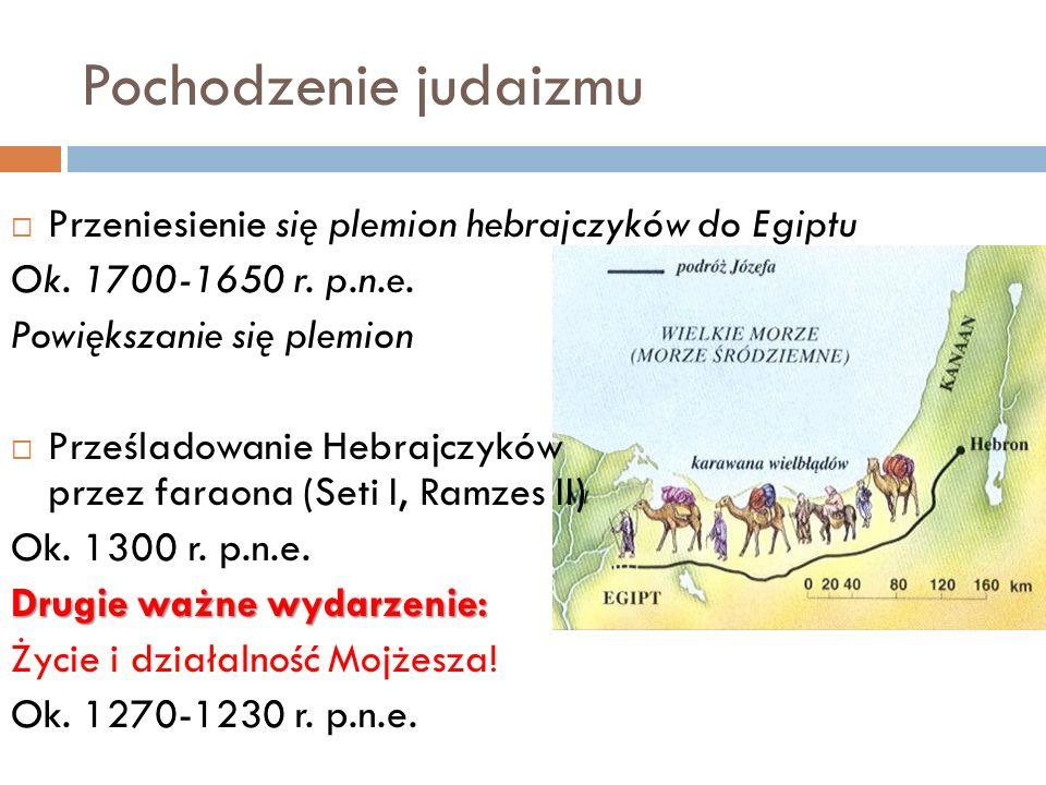 Pochodzenie judaizmu Przeniesienie się plemion hebrajczyków do Egiptu Ok. 1700-1650 r. p.n.e. Powiększanie się plemion Prześladowanie Hebrajczyków prz