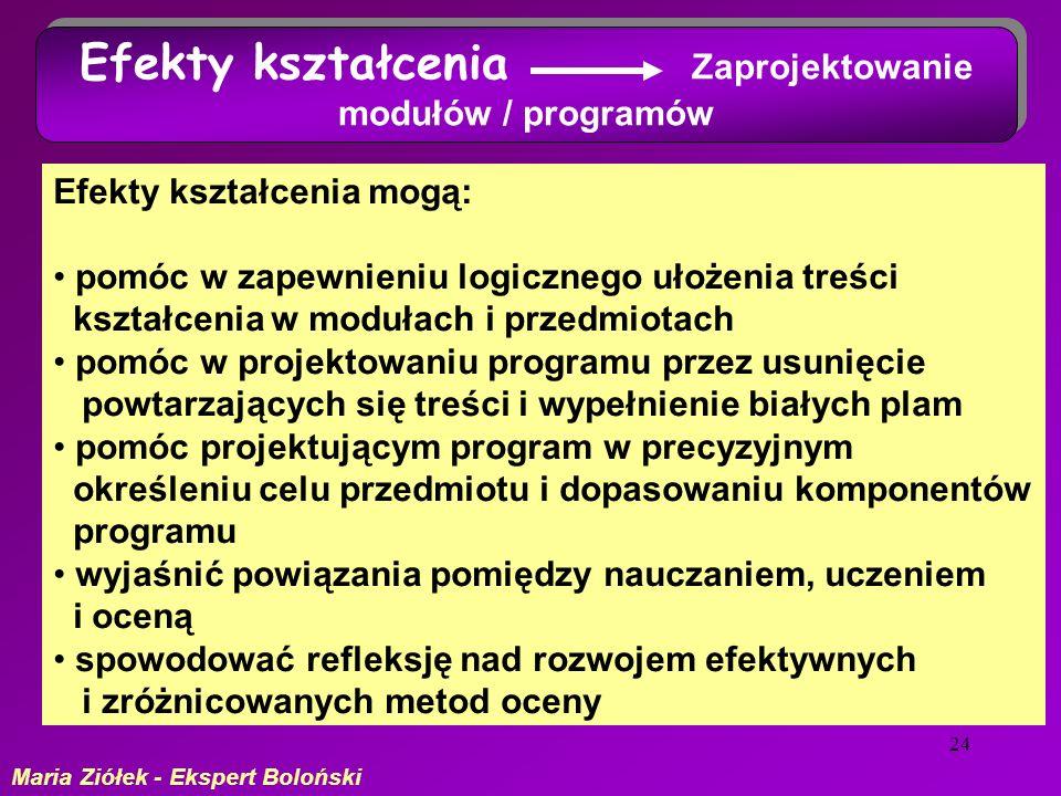 24 Efekty kształcenia Zaprojektowanie modułów / programów Efekty kształcenia Zaprojektowanie modułów / programów Efekty kształcenia mogą: pomóc w zapewnieniu logicznego ułożenia treści kształcenia w modułach i przedmiotach pomóc w projektowaniu programu przez usunięcie powtarzających się treści i wypełnienie białych plam pomóc projektującym program w precyzyjnym określeniu celu przedmiotu i dopasowaniu komponentów programu wyjaśnić powiązania pomiędzy nauczaniem, uczeniem i oceną spowodować refleksję nad rozwojem efektywnych i zróżnicowanych metod oceny Maria Ziółek - Ekspert Boloński