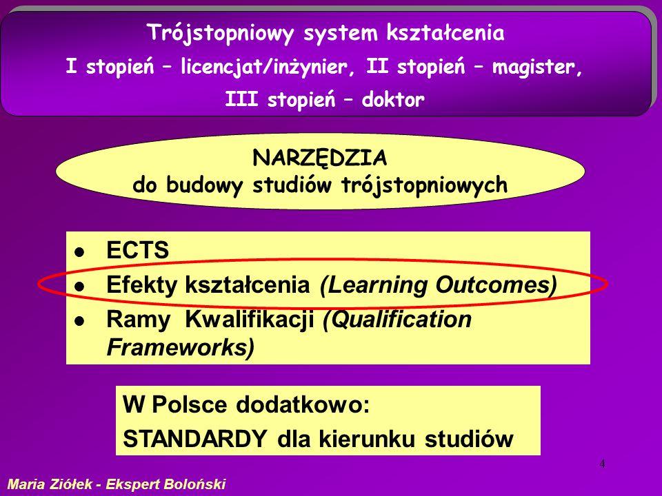 4 Trójstopniowy system kształcenia I stopień – licencjat/inżynier, II stopień – magister, III stopień – doktor Trójstopniowy system kształcenia I stopień – licencjat/inżynier, II stopień – magister, III stopień – doktor NARZĘDZIA do budowy studiów trójstopniowych ECTS Efekty kształcenia (Learning Outcomes) Ramy Kwalifikacji (Qualification Frameworks) W Polsce dodatkowo: STANDARDY dla kierunku studiów Maria Ziółek - Ekspert Boloński