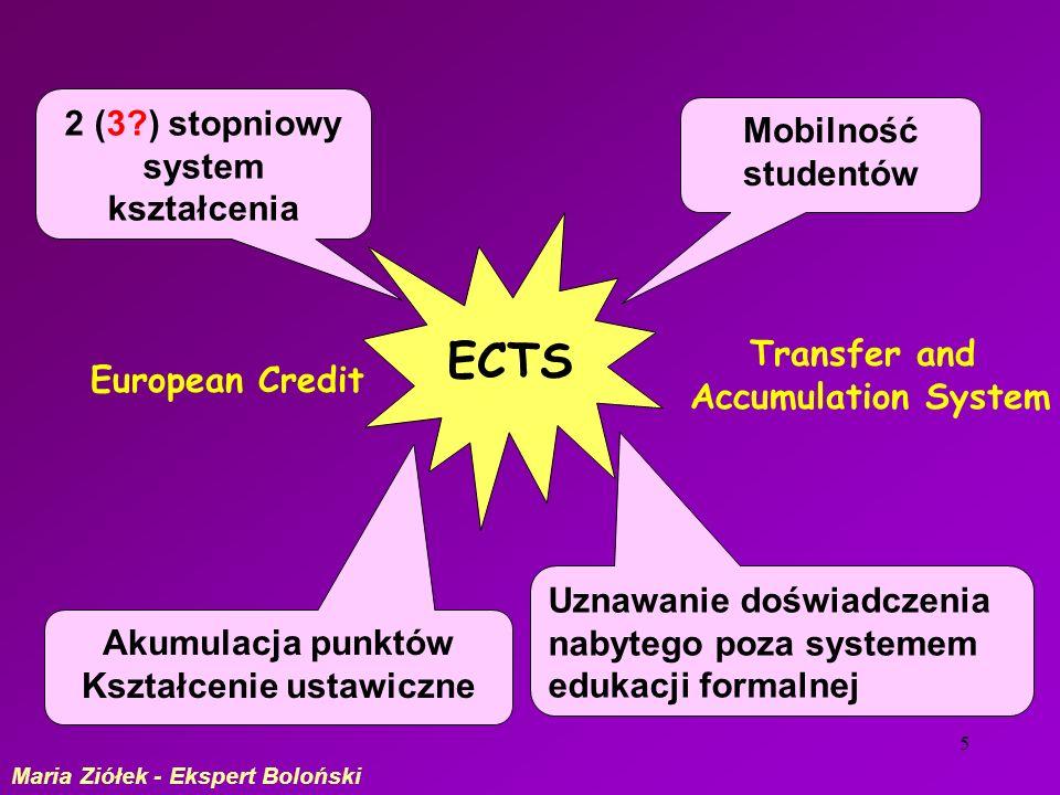 5 ECTS 2 (3 ) stopniowy system kształcenia Mobilność studentów Akumulacja punktów Kształcenie ustawiczne Uznawanie doświadczenia nabytego poza systemem edukacji formalnej European Credit Transfer and Accumulation System Maria Ziółek - Ekspert Boloński