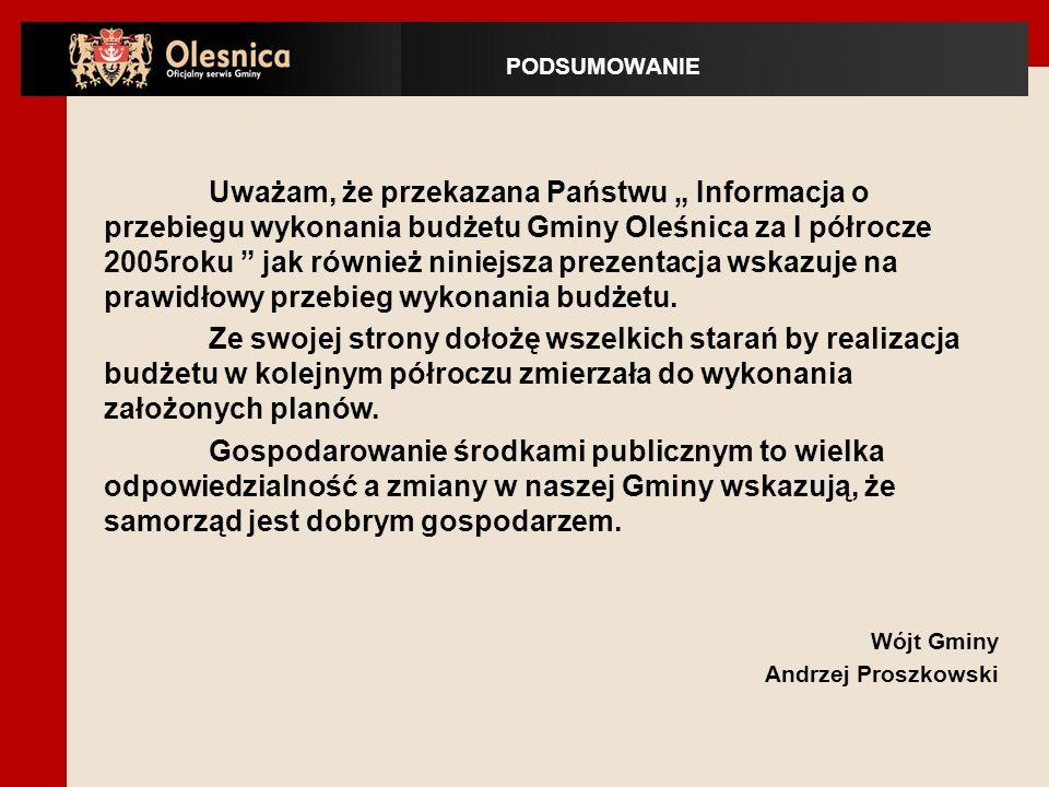 Uważam, że przekazana Państwu Informacja o przebiegu wykonania budżetu Gminy Oleśnica za I półrocze 2005roku jak również niniejsza prezentacja wskazuj