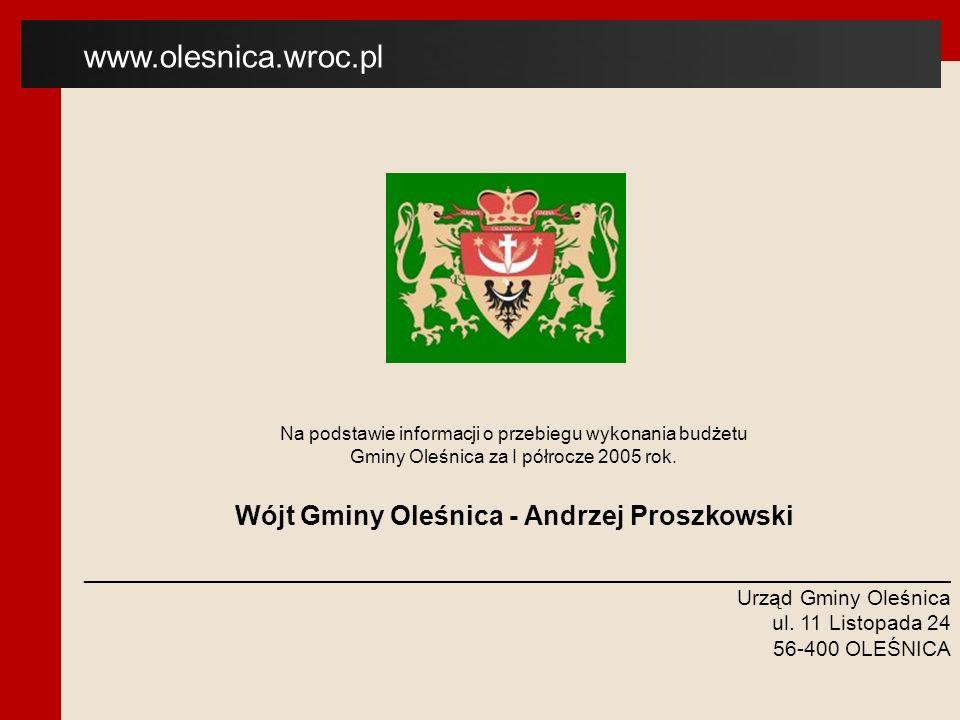 www.olesnica.wroc.pl Na podstawie informacji o przebiegu wykonania budżetu Gminy Oleśnica za I półrocze 2005 rok. Wójt Gminy Oleśnica - Andrzej Proszk