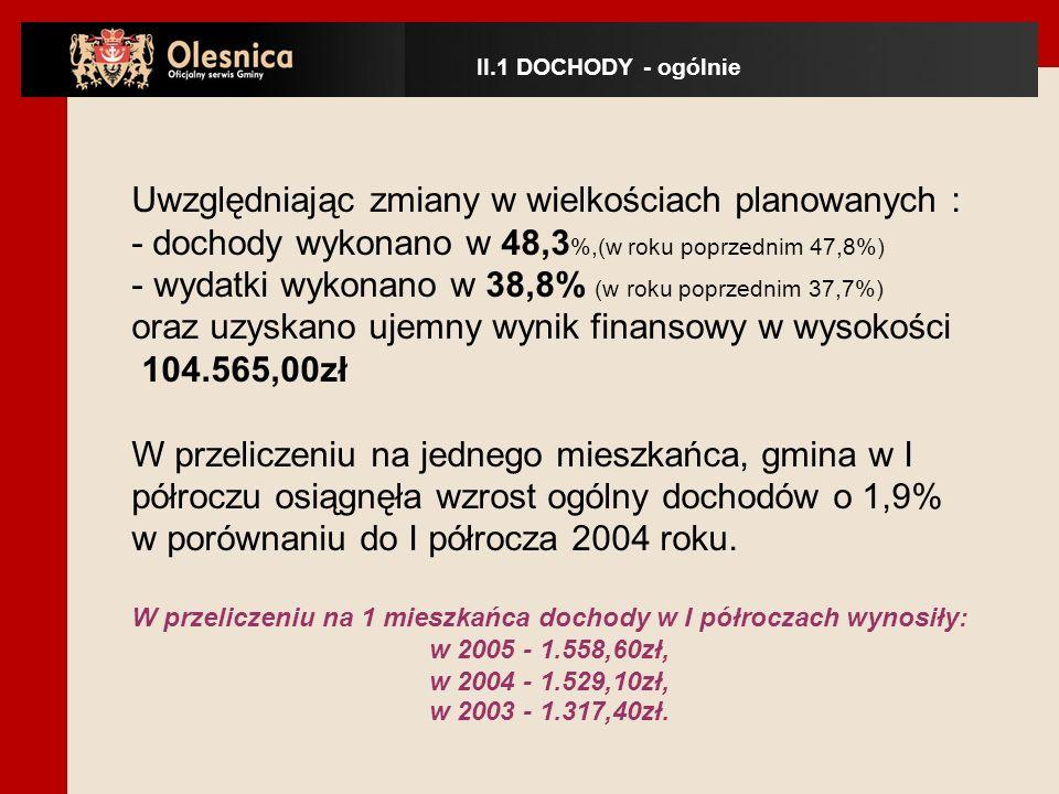 Uważam, że przekazana Państwu Informacja o przebiegu wykonania budżetu Gminy Oleśnica za I półrocze 2005roku jak również niniejsza prezentacja wskazuje na prawidłowy przebieg wykonania budżetu.