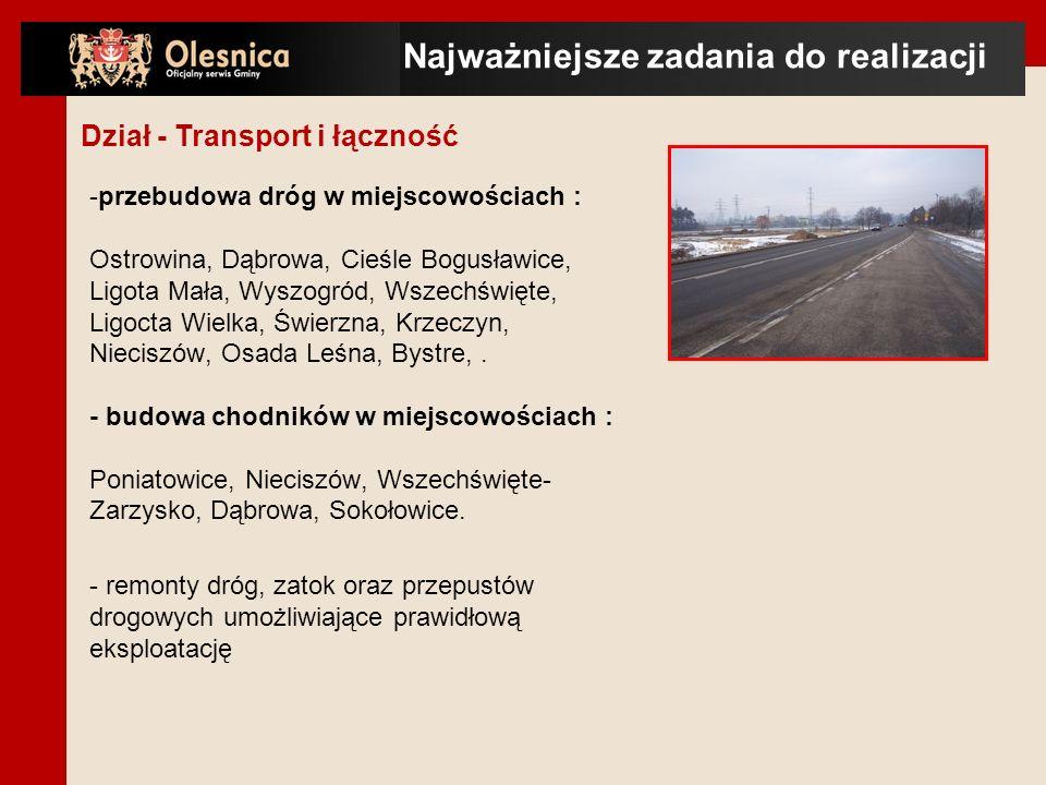 Najważniejsze zadania do realizacji -przebudowa dróg w miejscowościach : Ostrowina, Dąbrowa, Cieśle Bogusławice, Ligota Mała, Wyszogród, Wszechświęte, Ligocta Wielka, Świerzna, Krzeczyn, Nieciszów, Osada Leśna, Bystre,.