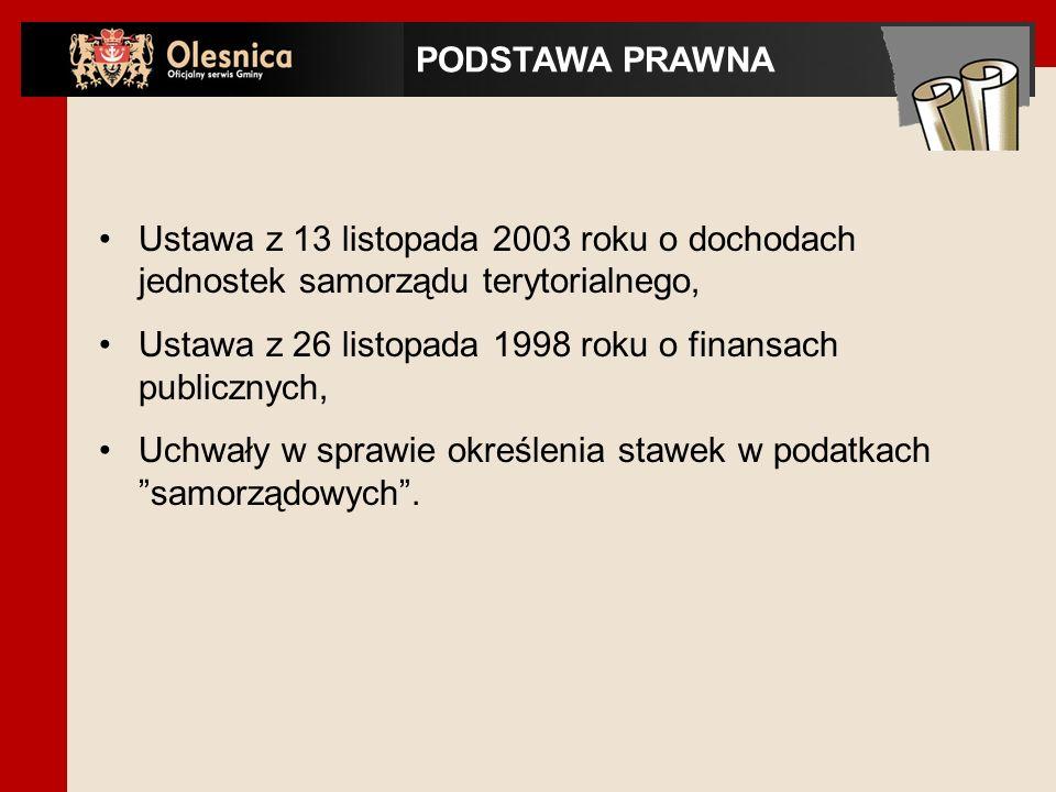 PODSTAWA PRAWNA Ustawa z 13 listopada 2003 roku o dochodach jednostek samorządu terytorialnego, Ustawa z 26 listopada 1998 roku o finansach publicznych, Uchwały w sprawie określenia stawek w podatkach samorządowych.