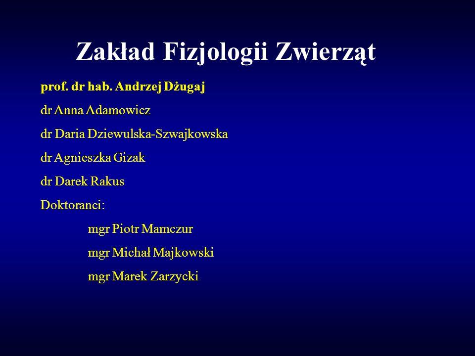Zakład Fizjologii Zwierząt prof. dr hab. Andrzej Dżugaj dr Anna Adamowicz dr Daria Dziewulska-Szwajkowska dr Agnieszka Gizak dr Darek Rakus Doktoranci