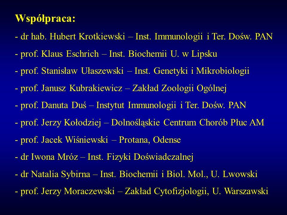 Współpraca: - dr hab. Hubert Krotkiewski – Inst. Immunologii i Ter. Dośw. PAN - prof. Klaus Eschrich – Inst. Biochemii U. w Lipsku - prof. Stanisław U