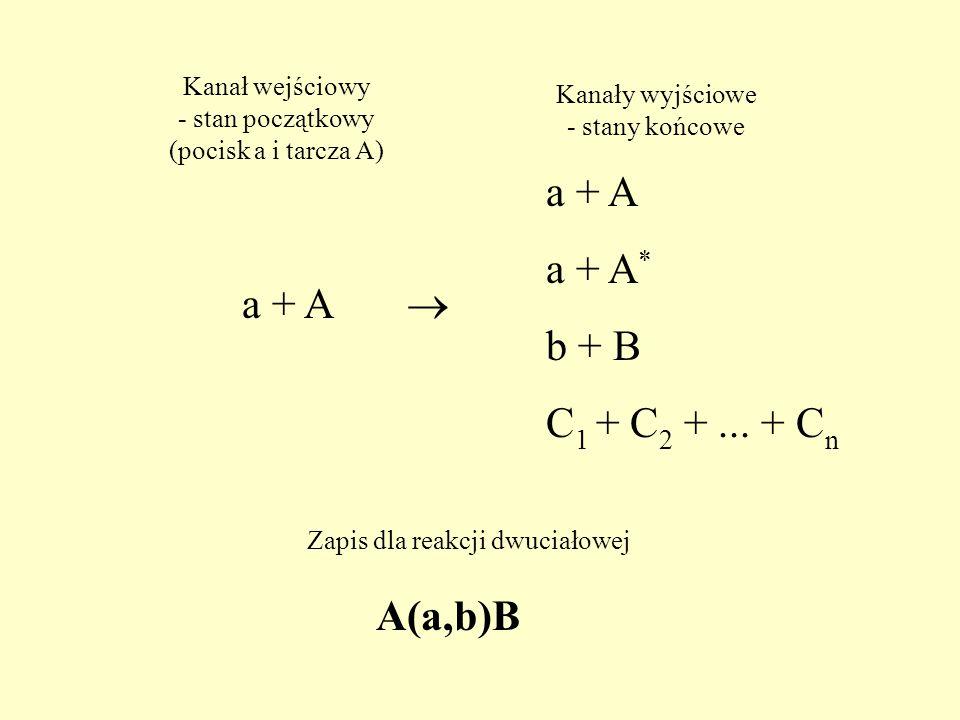 Kanały wyjściowe - stany końcowe a + A a + A * b + B C 1 + C 2 +... + C n Kanał wejściowy - stan początkowy (pocisk a i tarcza A) A(a,b)B Zapis dla re