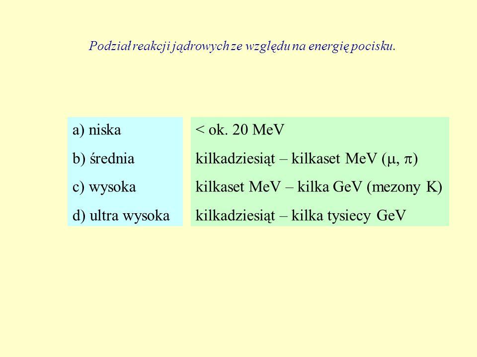 Podział reakcji jądrowych ze względu na energię pocisku. a) niska b) średnia c) wysoka d) ultra wysoka < ok. 20 MeV kilkadziesiąt – kilkaset MeV (, )