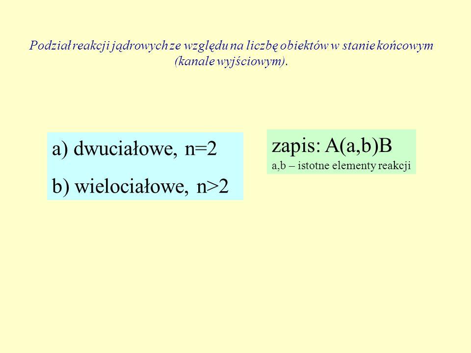 Podział reakcji jądrowych ze względu na liczbę obiektów w stanie końcowym (kanale wyjściowym). a) dwuciałowe, n=2 b) wielociałowe, n>2 zapis: A(a,b)B