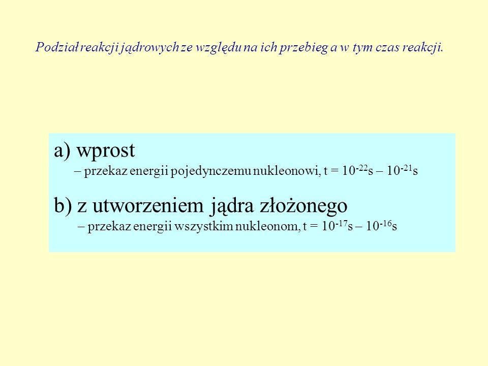 Podział reakcji jądrowych ze względu na ich przebieg a w tym czas reakcji. a) wprost – przekaz energii pojedynczemu nukleonowi, t = 10 -22 s – 10 -21