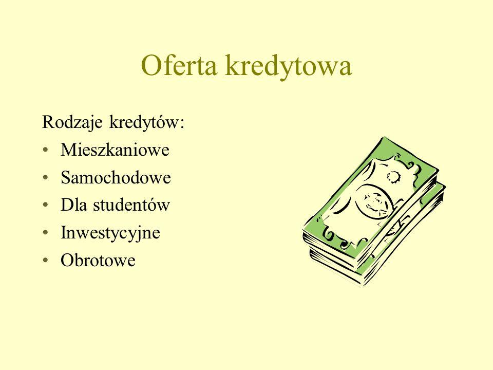 Oferta kredytowa Rodzaje kredytów: Mieszkaniowe Samochodowe Dla studentów Inwestycyjne Obrotowe