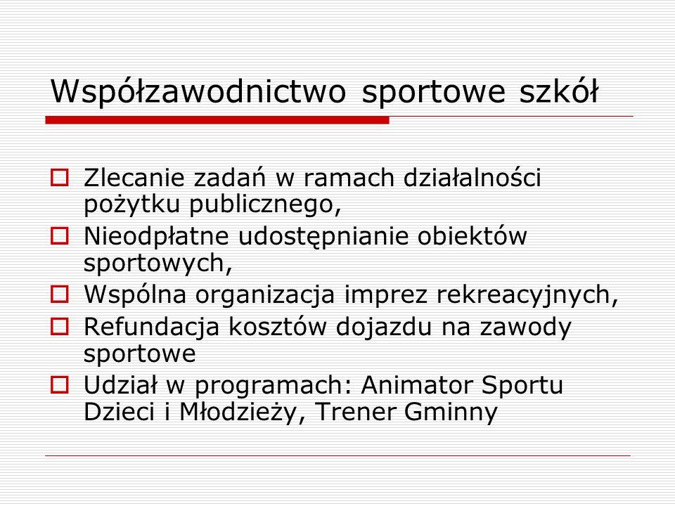 Współzawodnictwo sportowe szkół Zlecanie zadań w ramach działalności pożytku publicznego, Nieodpłatne udostępnianie obiektów sportowych, Wspólna organ