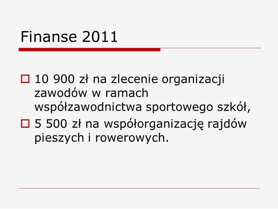 Finanse 2011 10 900 zł na zlecenie organizacji zawodów w ramach współzawodnictwa sportowego szkół, 5 500 zł na współorganizację rajdów pieszych i rowe