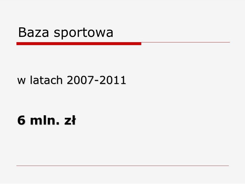Baza sportowa w latach 2007-2011 6 mln. zł