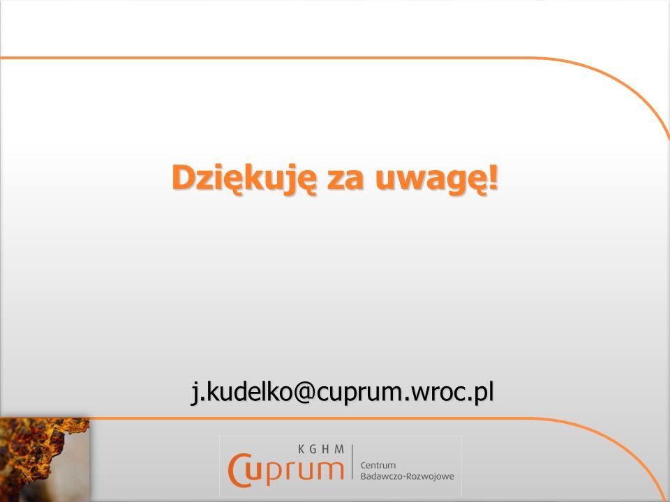 j.kudelko@cuprum.wroc.pl Dziękuję za uwagę!