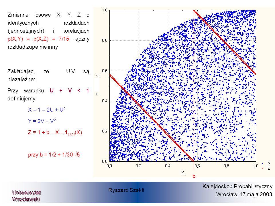 Zmienne losowe X, Y, Z o identycznych rozkładach (jednostajnych) i korelacjach (X,Y) = (X,Z) = 7/15, łączny rozkład zupełnie inny Zakładając, że U,V s
