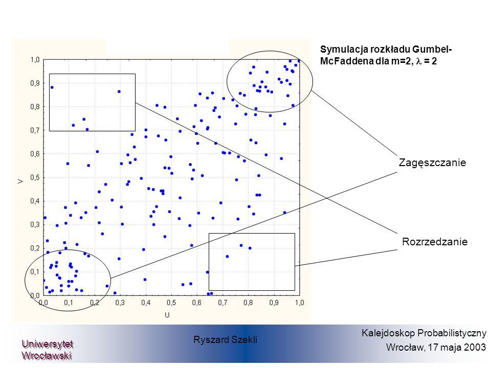 Zagęszczanie Rozrzedzanie xxxxxxxxxxxxx. Symulacja rozkładu Gumbel- McFaddena dla m=2, = 2 Ryszard Szekli Kalejdoskop Probabilistyczny Wrocław, 17 maj