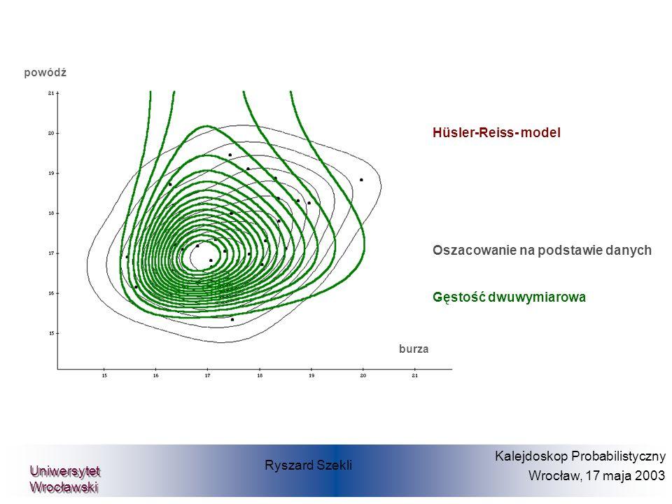 Hüsler-Reiss- model Oszacowanie na podstawie danych Gęstość dwuwymiarowa burza powódź Ryszard Szekli Kalejdoskop Probabilistyczny Wrocław, 17 maja 200