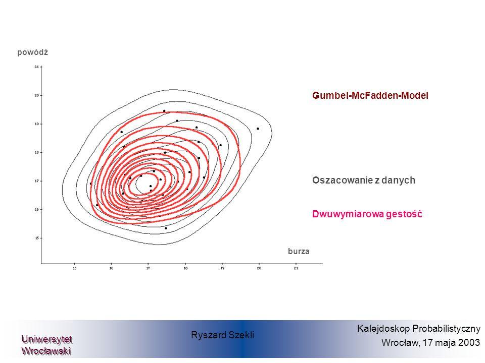 Gumbel-McFadden-Model Oszacowanie z danych Dwuwymiarowa gestość powódź burza Ryszard Szekli Kalejdoskop Probabilistyczny Wrocław, 17 maja 2003 Uniwers