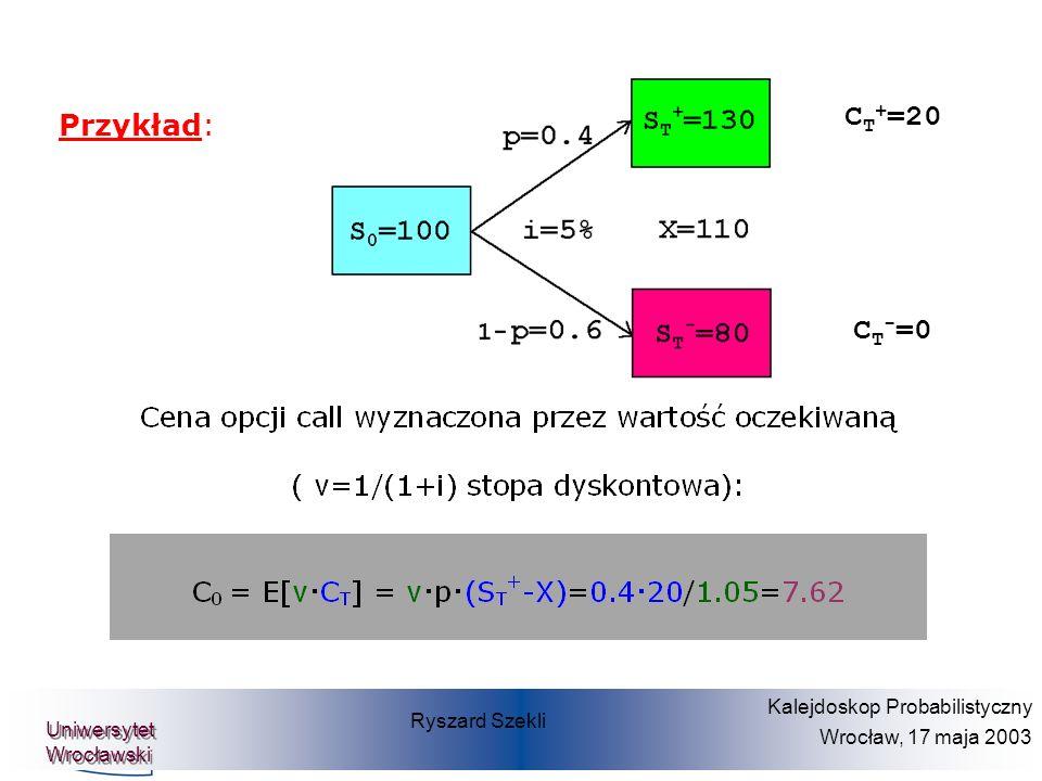 Przykład: Prof. Dr. Dietmar Pfeifer Teilprojekt Diskrete Finanzmathematik C T + =20 C T - =0 Ryszard Szekli Kalejdoskop Probabilistyczny Wrocław, 17 m