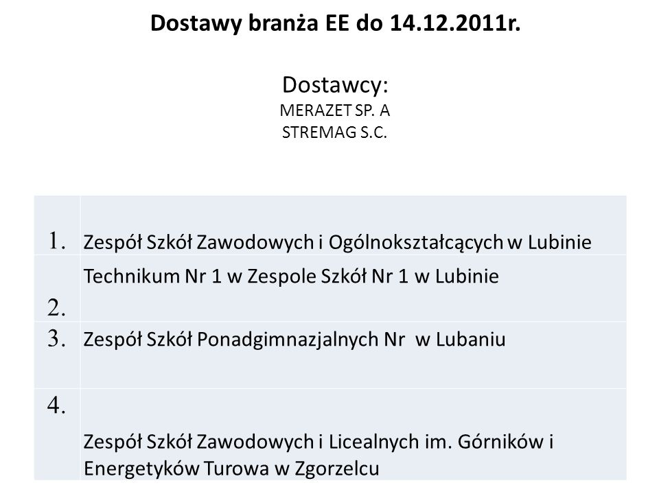 Dostawy branża EE do 14.12.2011r.Dostawcy: MERAZET SP.