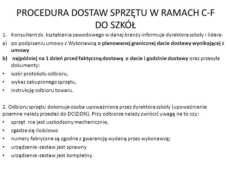 PROCEDURA DOSTAW SPRZĘTU W RAMACH C-F DO SZKÓŁ 1.Konsultant ds. kształcenia zawodowego w danej branży informuje dyrektora szkoły i lidera: a)po podpis