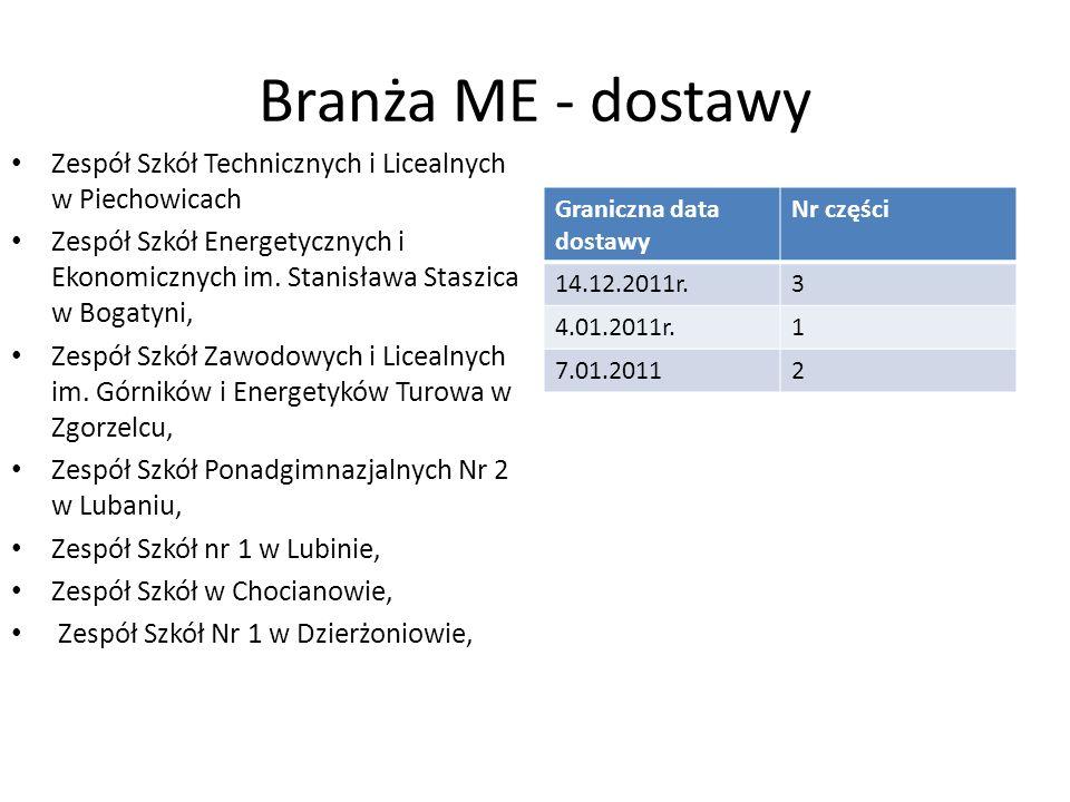 Branża ME - dostawy Zespół Szkół Technicznych i Licealnych w Piechowicach Zespół Szkół Energetycznych i Ekonomicznych im.
