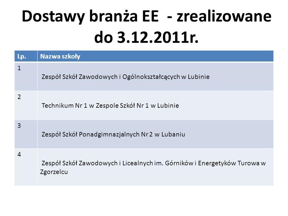 Dostawy branża EE - zrealizowane do 3.12.2011r. Lp.Nazwa szkoły 1 Zespół Szkół Zawodowych i Ogólnokształcących w Lubinie 2 Technikum Nr 1 w Zespole Sz