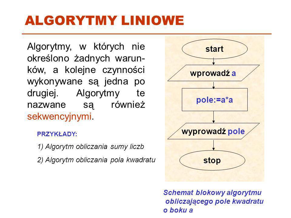 ALGORYTMY LINIOWE Algorytmy, w których nie określono żadnych warun- ków, a kolejne czynności wykonywane są jedna po drugiej. Algorytmy te nazwane są r