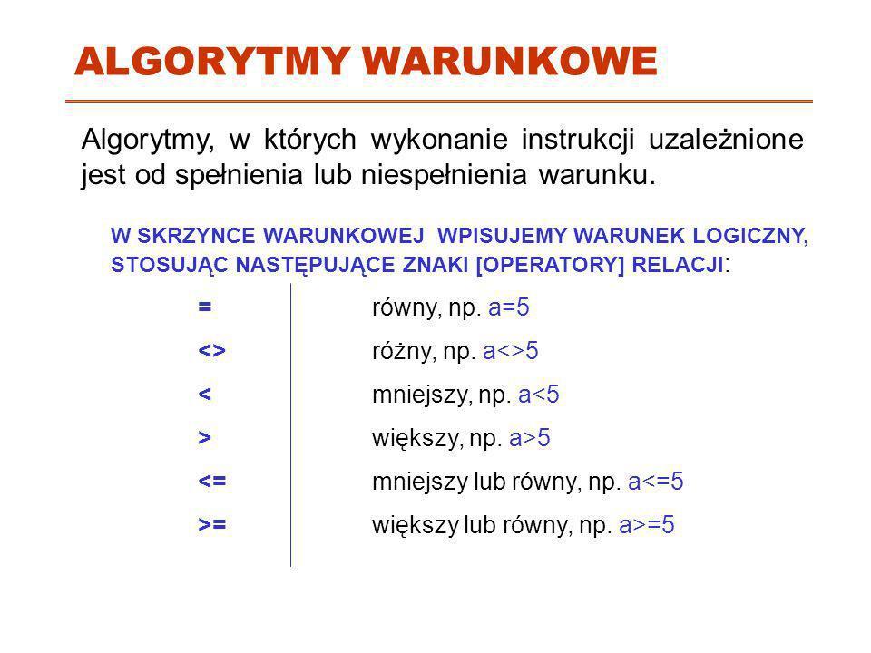 ALGORYTMY WARUNKOWE Algorytmy, w których wykonanie instrukcji uzależnione jest od spełnienia lub niespełnienia warunku. W SKRZYNCE WARUNKOWEJ WPISUJEM