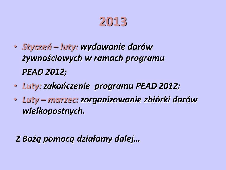 2013 Styczeń – luty: wydawanie darów żywnościowych w ramach programu Styczeń – luty: wydawanie darów żywnościowych w ramach programu PEAD 2012; Luty: zakończenie programu PEAD 2012; Luty: zakończenie programu PEAD 2012; Luty – marzec: zorganizowanie zbiórki darów wielkopostnych.