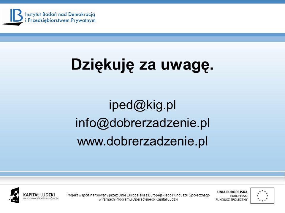 Dziękuję za uwagę. iped@kig.pl info@dobrerzadzenie.pl www.dobrerzadzenie.pl Projekt współfinansowany przez Unię Europejską z Europejskiego Funduszu Sp