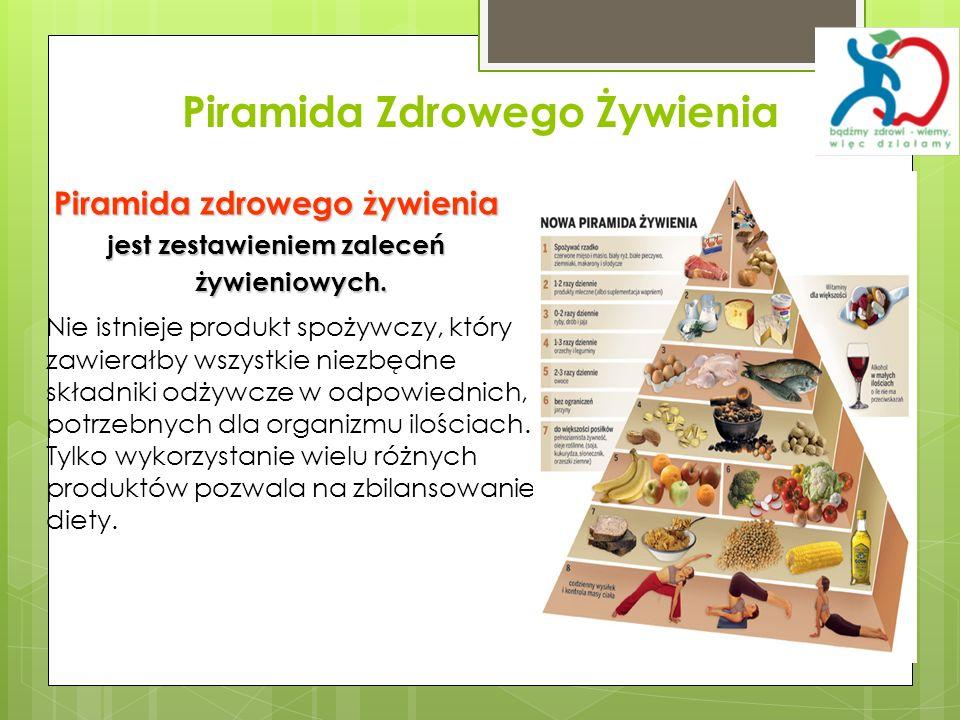 Piramida Zdrowego Żywienia Piramida zdrowego żywienia jest zestawieniem zaleceń żywieniowych. Nie istnieje produkt spożywczy, który zawierałby wszystk