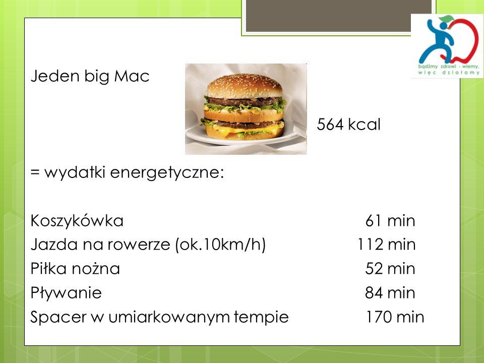 Jeden big Mac 564 kcal = wydatki energetyczne: Koszykówka 61 min Jazda na rowerze (ok.10km/h) 112 min Piłka nożna 52 min Pływanie 84 min Spacer w umia