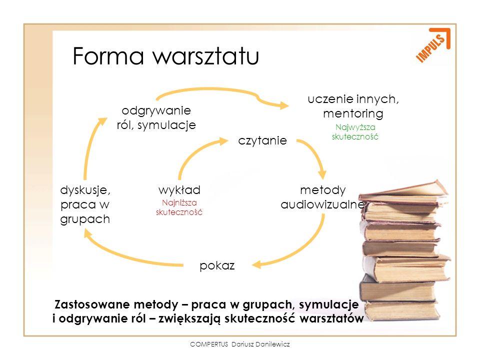 COMPERTUS Dariusz Danilewicz Forma warsztatu pokaz wykład czytanie metody audiowizualne dyskusje, praca w grupach odgrywanie ról, symulacje uczenie in