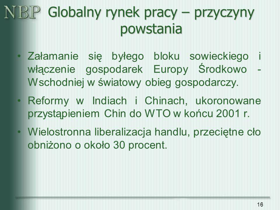 16 Globalny rynek pracy – przyczyny powstania Załamanie się byłego bloku sowieckiego i włączenie gospodarek Europy Środkowo - Wschodniej w światowy ob