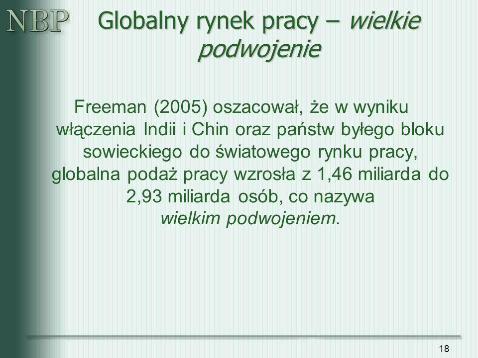 18 Freeman (2005) oszacował, że w wyniku włączenia Indii i Chin oraz państw byłego bloku sowieckiego do światowego rynku pracy, globalna podaż pracy w