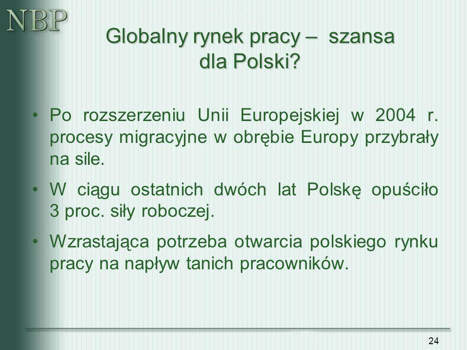 24 Po rozszerzeniu Unii Europejskiej w 2004 r. procesy migracyjne w obrębie Europy przybrały na sile. W ciągu ostatnich dwóch lat Polskę opuściło 3 pr